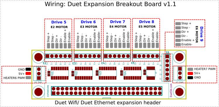 Duet3D | Expansion header breakout board